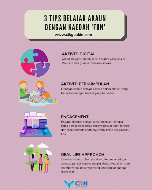 3 Tip Belajar Akaun Dengan Kaedah Fun Learning